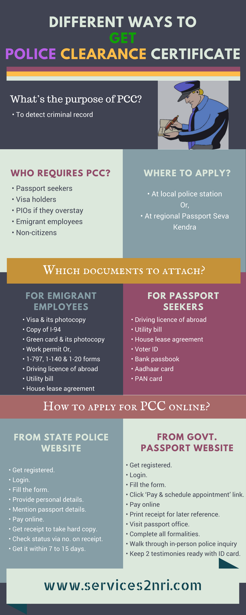 Different Ways to Get Police Clearance Certificate in India | NRI ...