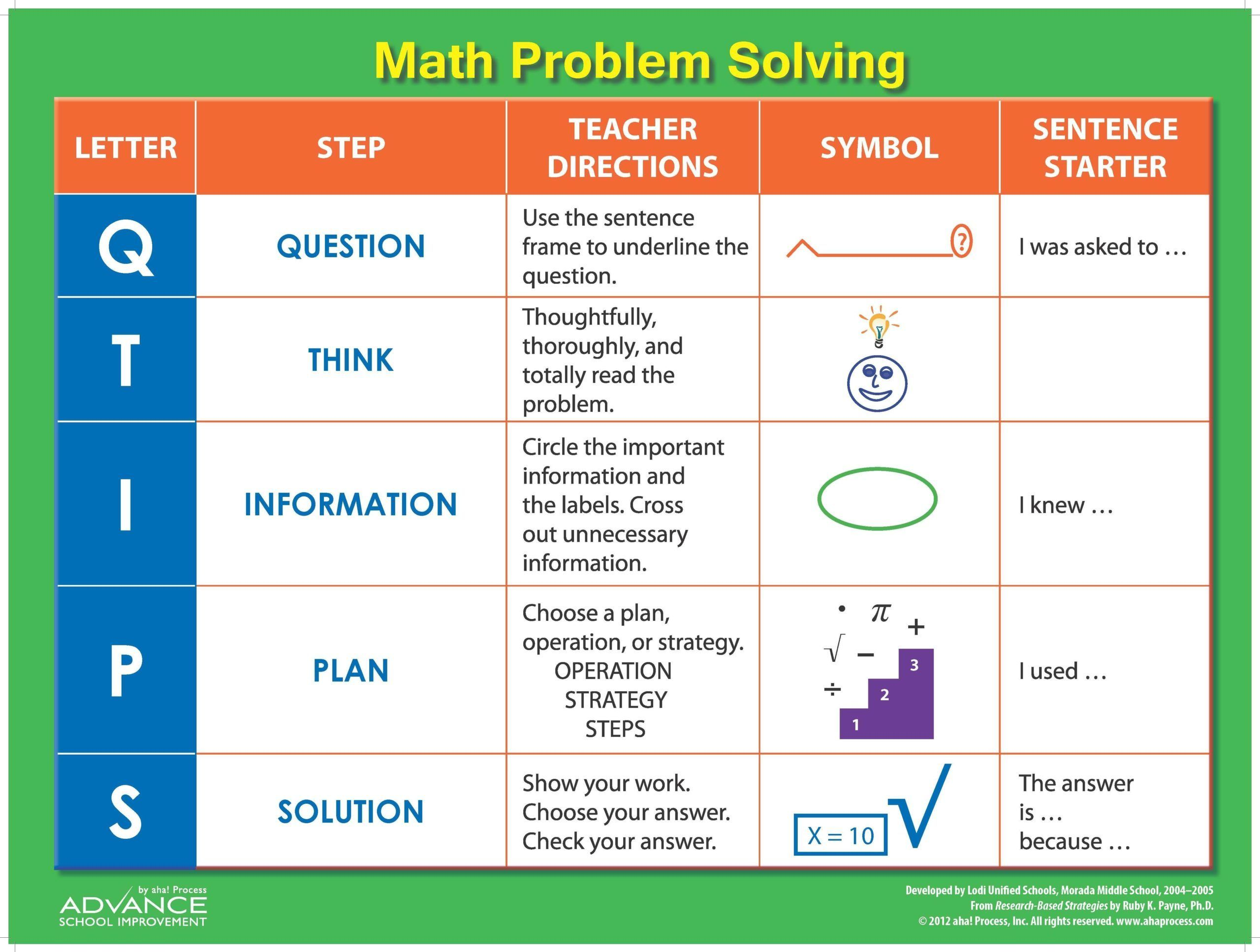Printable Math Problem Solving 2 In
