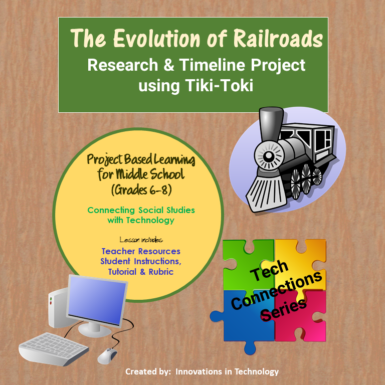 Evolution Of Railroads Research And Timeline Project Innovations In Technology Timeline Project Connected Learning Research Presentation
