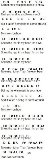 Tear In My Heart Flute Notes Part 3 3 Flute Sheet Music