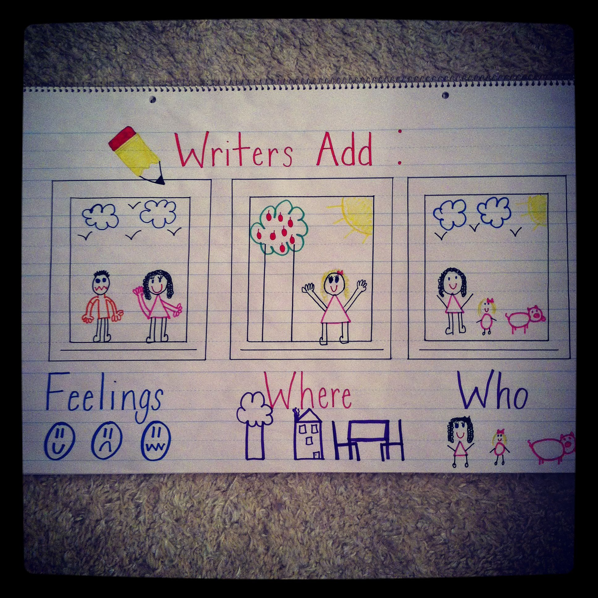 best 25  writing anchor charts ideas on pinterest