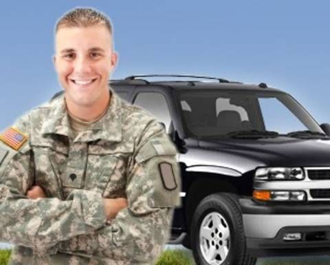 Guaranteed Lowest Rate Auto Loans For Military Personnel Trouble