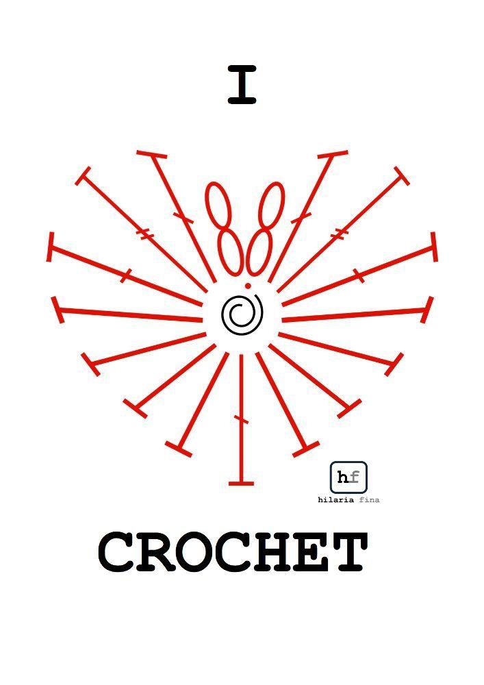 I LOVE CROCHET!!! | Πλέξιμο | Pinterest | Ganchillo, Tejido y Figuras de