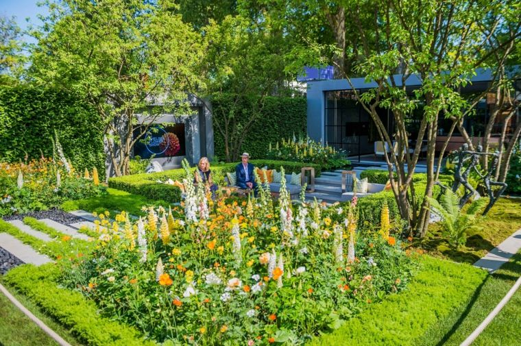 Fantastique Jardins Ecologiques Jardins Du Futur Un Jardin