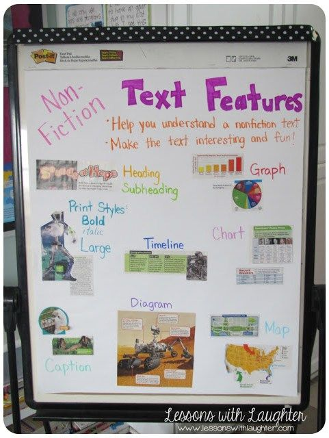 Nonfiction Text Features! - Lessons With Laughter