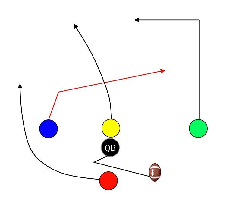 5 On 5 Flag Football Plays Championship Playbook Pdf Flag Football Plays Flag Football Football