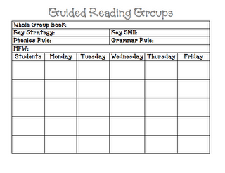 Guided Reading Plan Template  Literacy    Guided