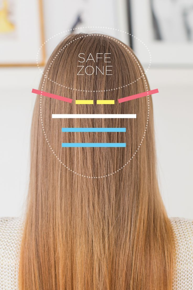 How To Blend Clip In Luxy Hair Extensions With Thin Hair Luxy Hair
