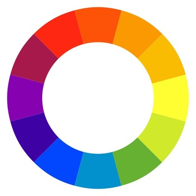 Color Wheel Png Color Theory Painting Color Wheel Color Theory