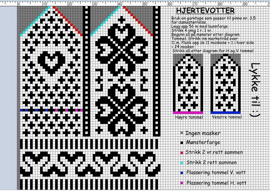 Hjertevotter; Norwegian mitten pattern. | vantar diagram | Pinterest ...