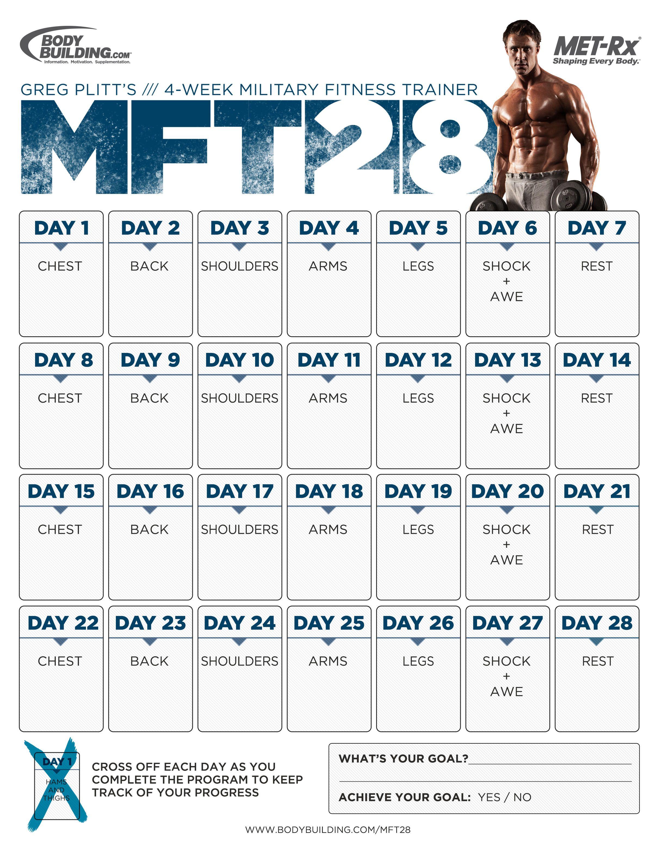 Mft28 Greg Plitt S 4 Week Military Fitness Trainer By Met