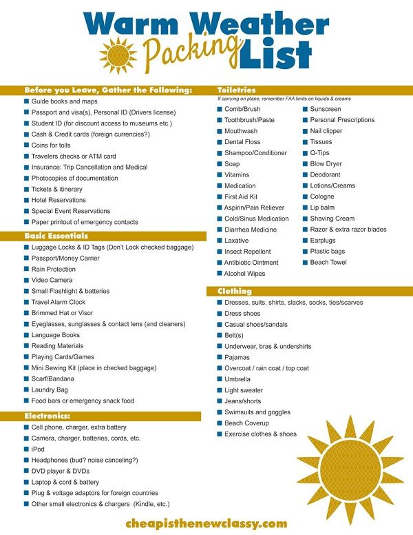 Diy Cruise Itinerary  Free Warm Weather Packing List Printable