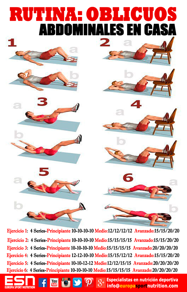 Pin by europa sport nutrition on ejercicios para abdominales pinterest workout exercise and - Como hacer pilates en casa ...