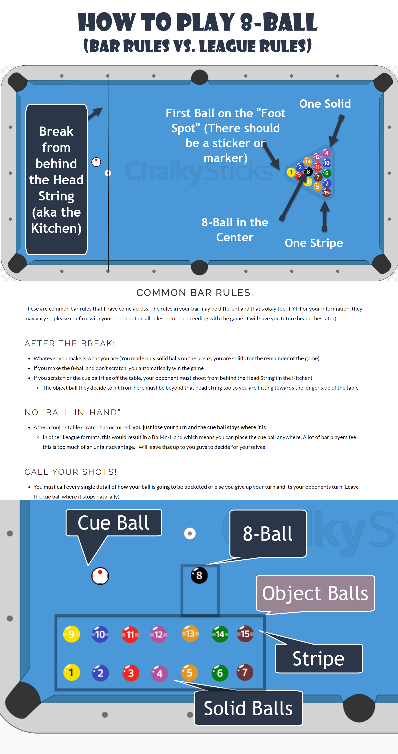 How To Play 8 Ball Bar Rules Vs League Rules Pool Rules Play Pool Billiard Pool Table