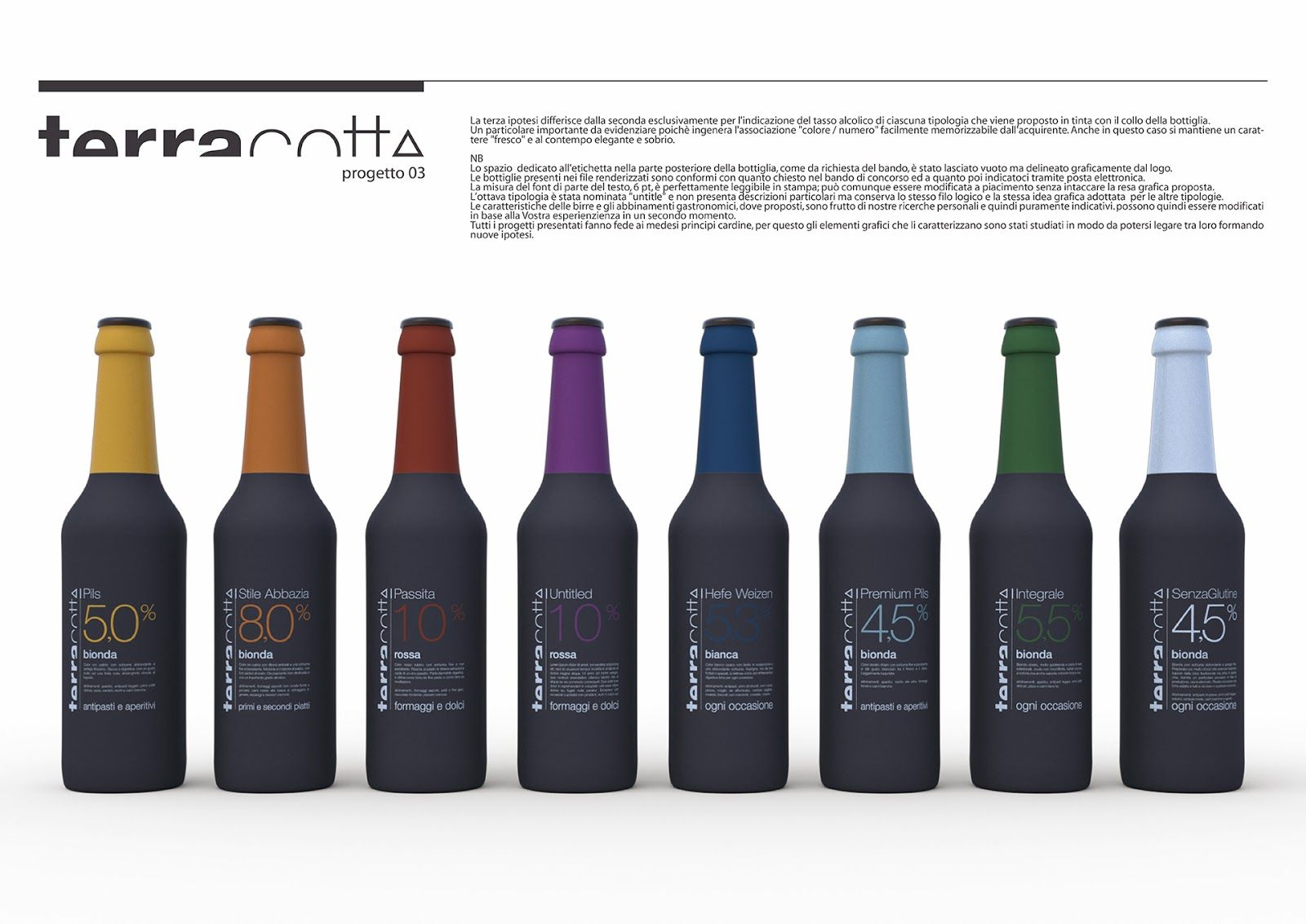 Packaging design for 'TerraCotta' craft beer by Simonato Luca Manuele e Triffiletti Francesco