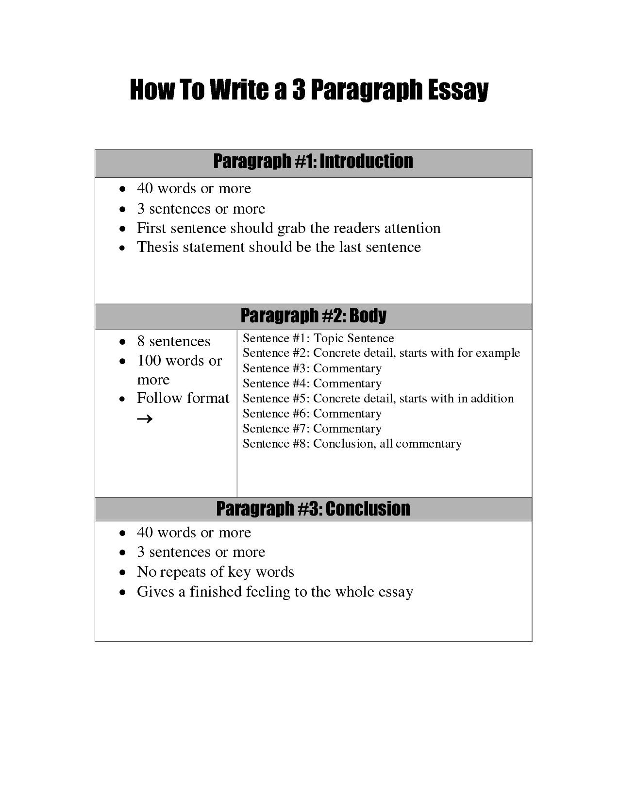 3 paragraph essay template - google search | school | pinterest