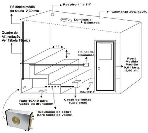 Sauna vapor el trica 9kw inox comando digital impercap - Saunas a medida ...