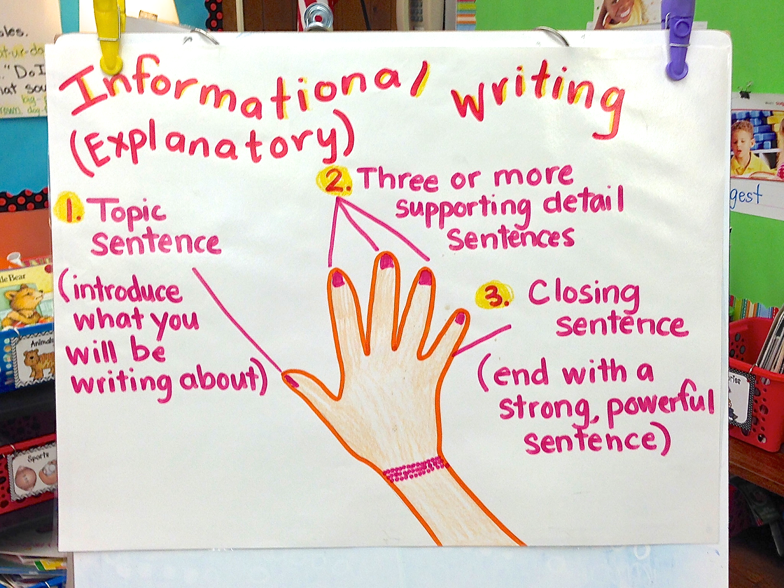 explanatory writing examples