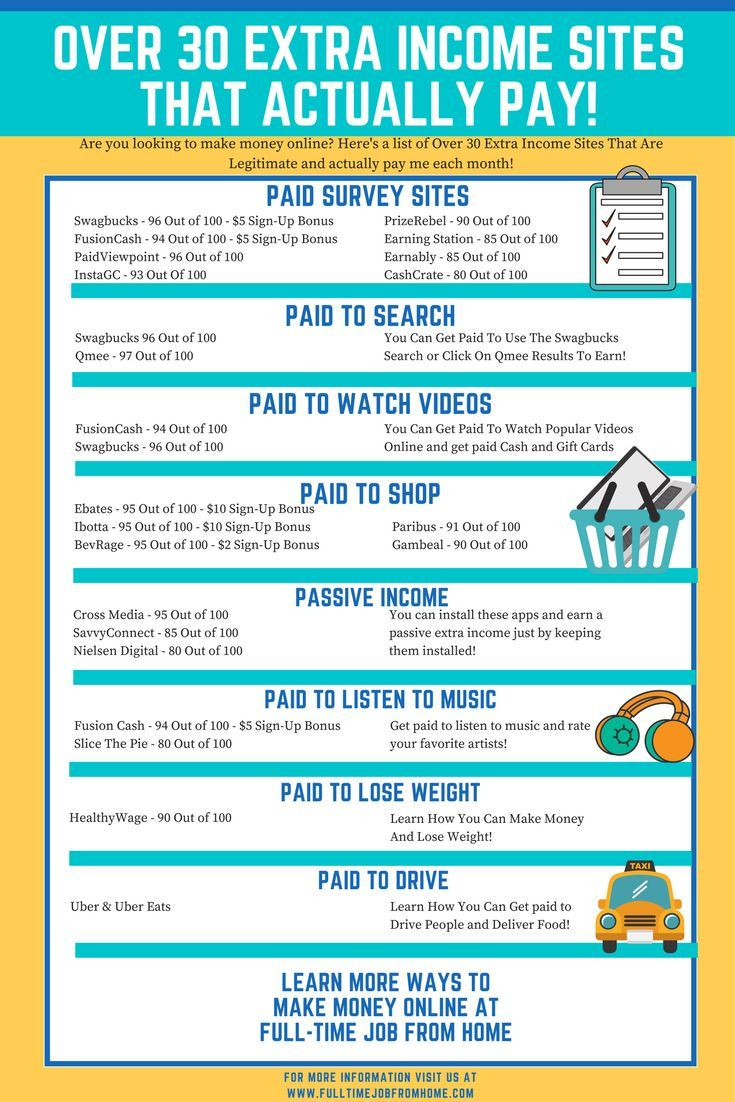 Over 30 Ways To Make Money Online That Actually Pa