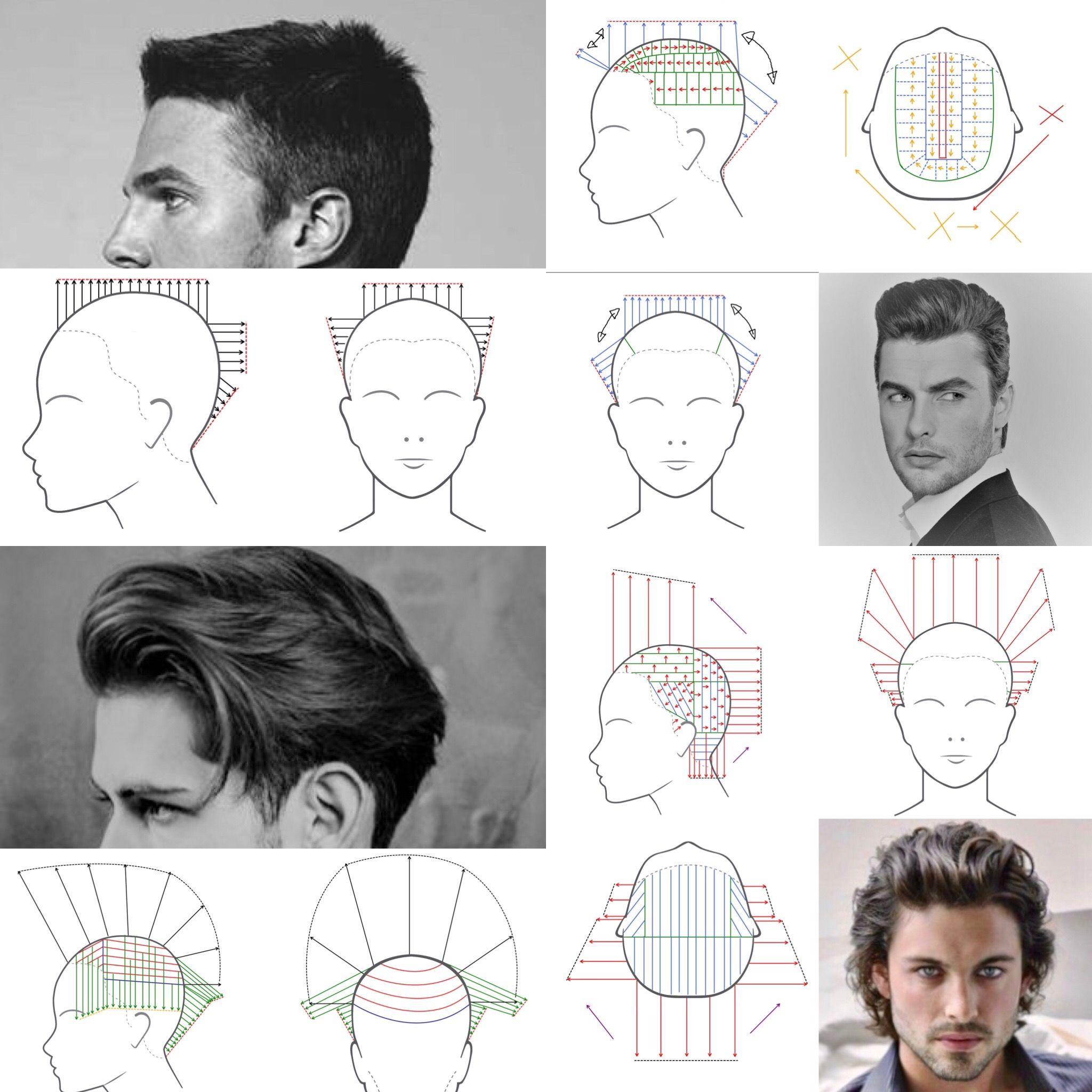 Shapeme Real Men Haircuts Haare Schneiden Anleitung Haare Schneiden Manner Honigblonde Haarfarbe