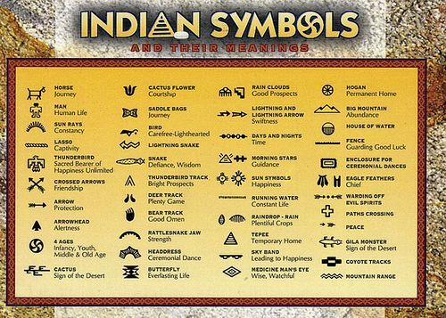 Native American Symbols Tattoo Indians Pinterest American