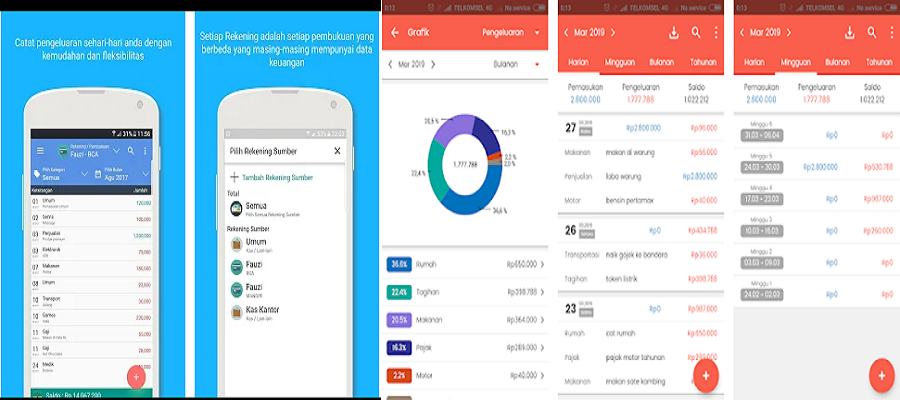 7 Aplikasi Catatan Keuangan Harian Terbaik Di Android Chart Bar Chart