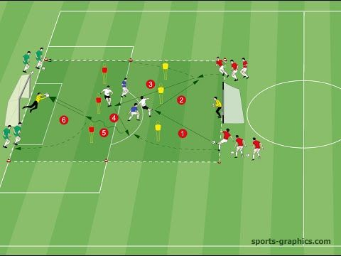 Playing Like Bayern Munich Shooting In The 6 Cone Drill Youtube Voetbal Oefeningen Voetbal Training Voetbal