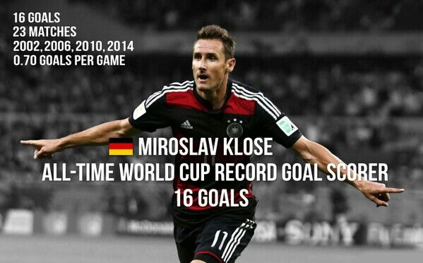 Record Breaker Miroslav Klose Is Now The Leading Worldcup Goalscorer Of All Time With 16 Goals Outstanding Germ Miroslav Klose Germany Football World Cup