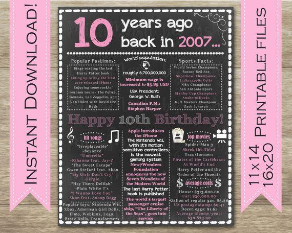 10th Birthday Ideas 10th Birthday Party Decor 2007 By