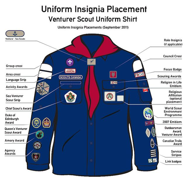 All About Cub Scout Patch Placement - The Spruce