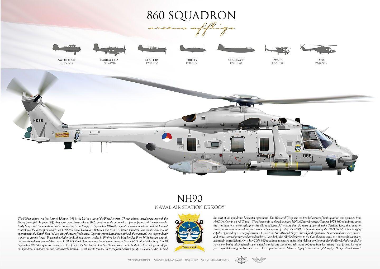 Nh90 Koninklijke Marine 860 Squadron Jp 2066 Military Aircraft Us Military Aircraft Military Helicopter