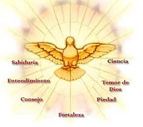 Los Dones Del Espiritu Santo Dones Del Espiritu Espiritu Santo Pentecostes
