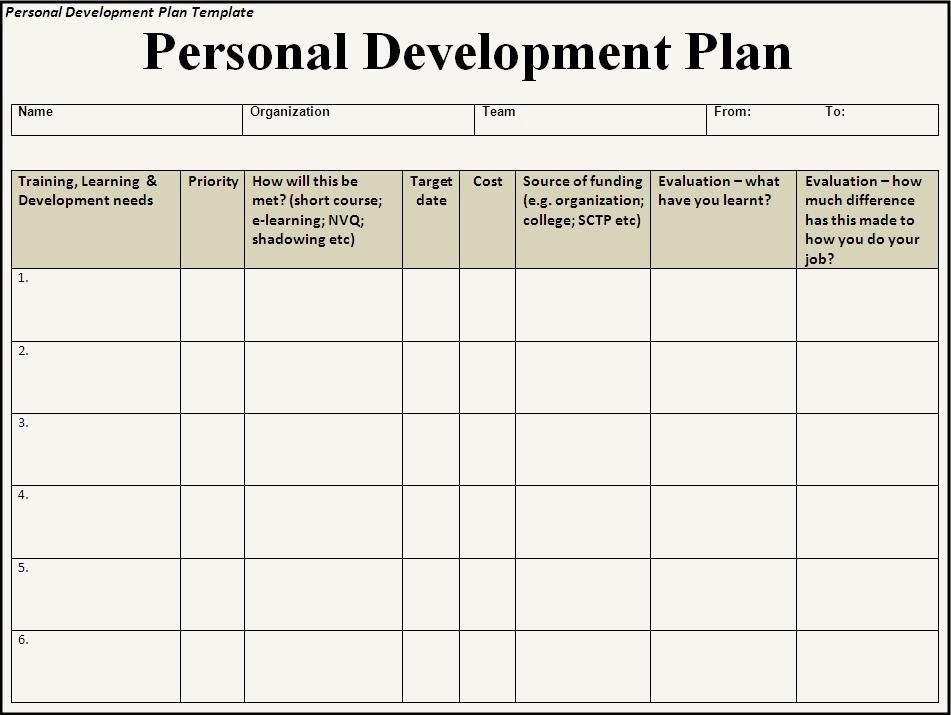 Personal Development Plan Template  Self Improvement