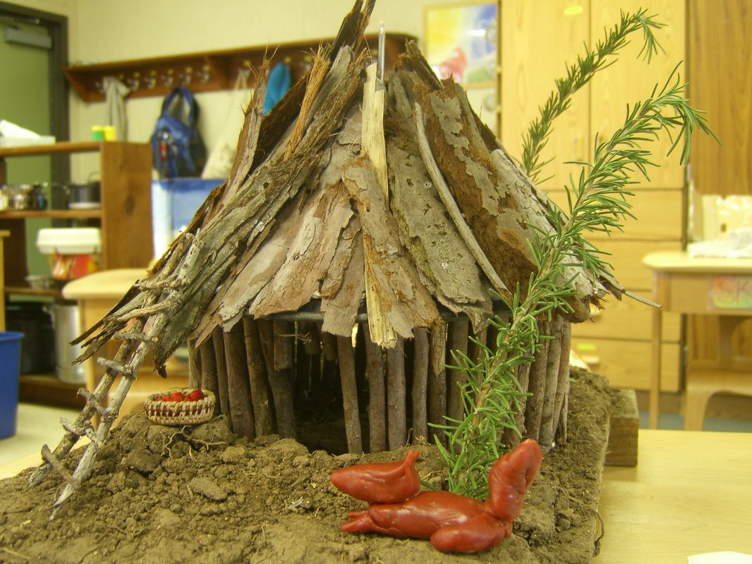 Shelters And Houses Project 3rd