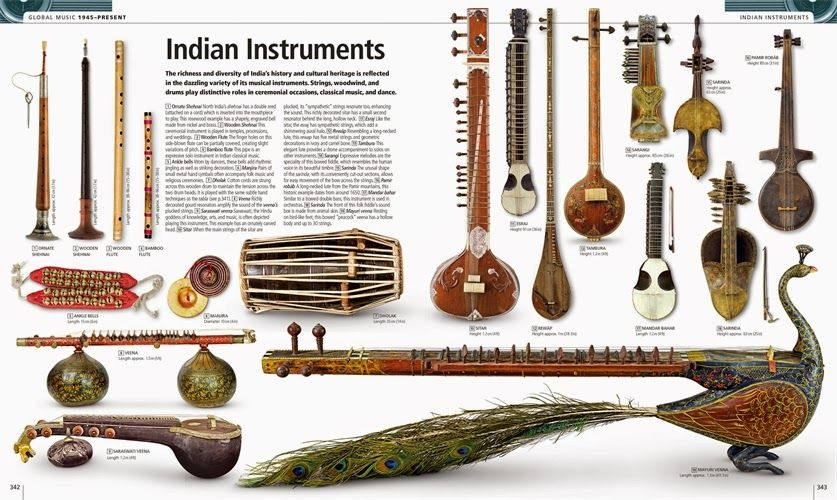 Indian Instruments In 2020 Indian Musical Instruments