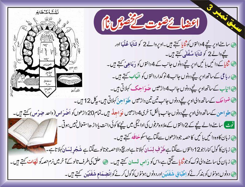 Tajweed Rules In Urdu Pdf