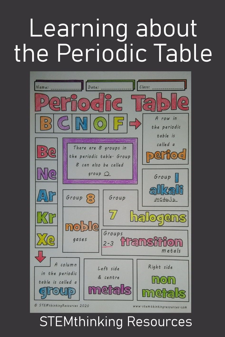 Learning About The Periodic Table Of Elements Doodle Sheet Science Lessons Middle School High School Science High School Science Activities