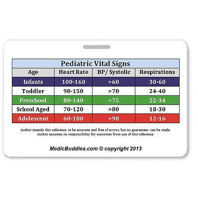 17 Best images about vital signs on Pinterest | Heather o'rourke ...