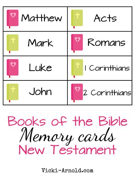 Wild image pertaining to books of the bible printable worksheets