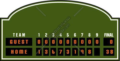 Baseball Scoreboard Template  Google Search  Damn Yankees