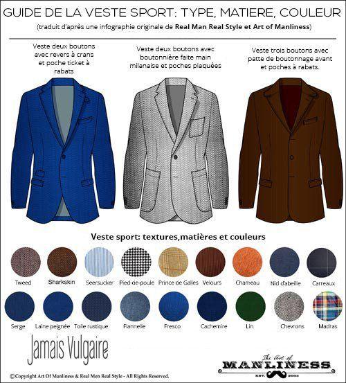 Des Ultime Pinterest Le Veste Sport Homme Guide Vestes E7xwwCZRq