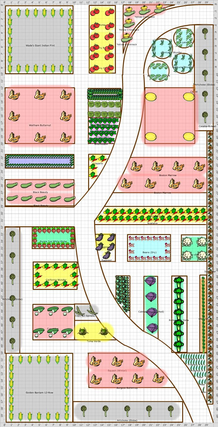 Garden Plan - 2013: Spring Vegetable Garden | Vegetable ...