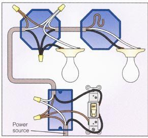 wiring diagram for multiple lights on one switch | Power Coming In At Switch  - With 2 Lights In Series | Home electrical wiring, Electrical wiring, Diy  electricalPinterest