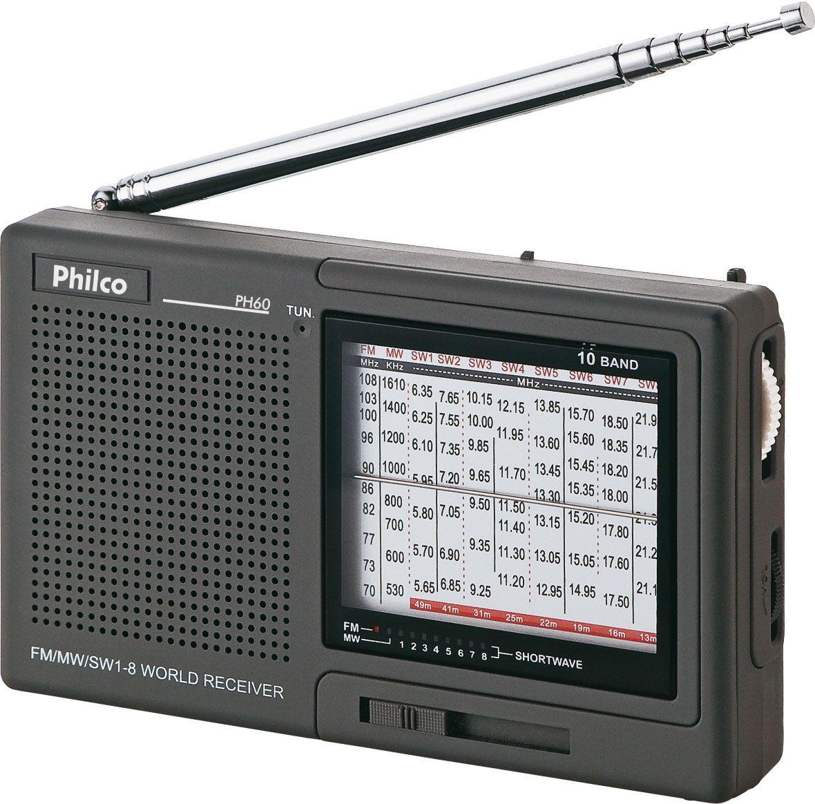 Radinho Do Rudinei Radio Frequency