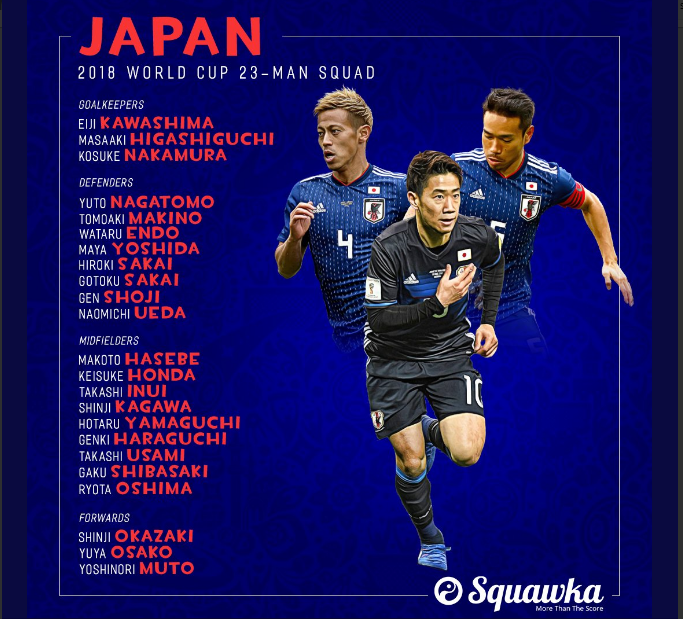 Japan World Cup 2018 Final Squad