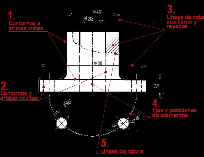 Linea De Rotura Dibujo Tecnico