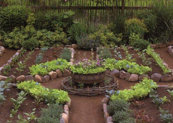 Unique Vegetable Gardens Vegetable Garden Design Garden Types