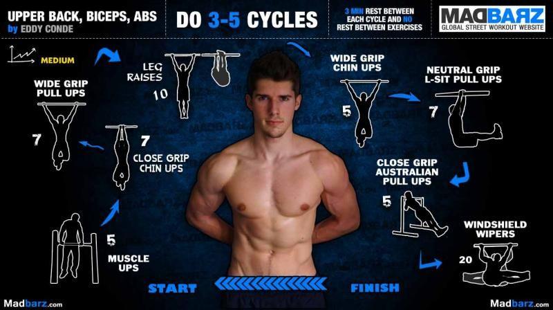 Upper Back Biceps Abs Bar Workout Street Workout Pullup Bar Workouts