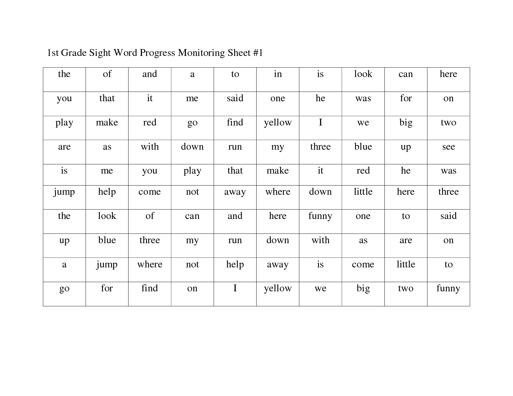 Progress Monitoring Sheet