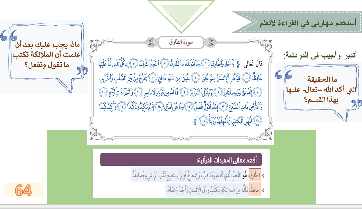 بوربوينت درس سورة الطارق للصف الرابع مادة التربية الاسلامية Bullet Journal Map Journal
